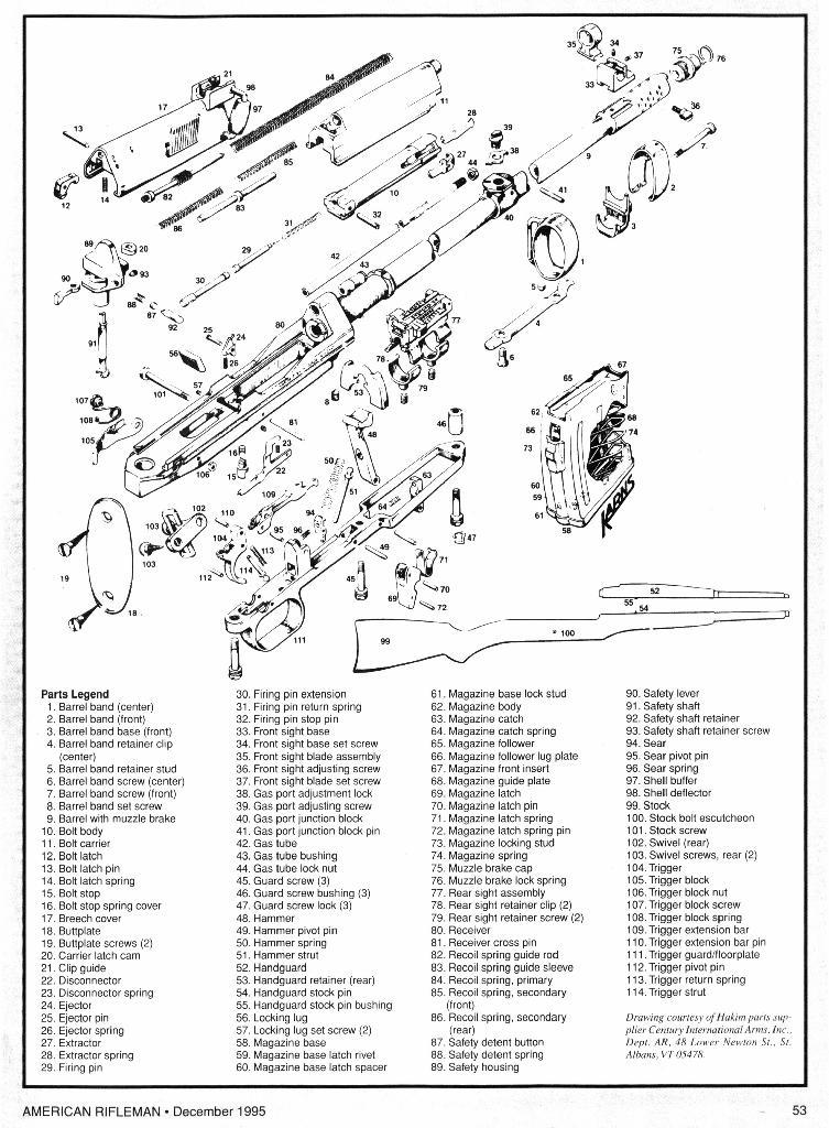 hakim 8mm manual rh shooting forsandiego com mosin nagant parts breakdown Mosin Nagant Parts Schematic